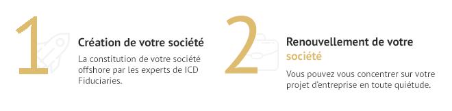 ICD_renewal_FR